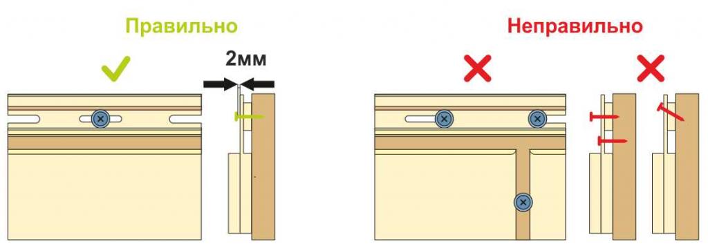 температурные зазоры между фасадными панелями